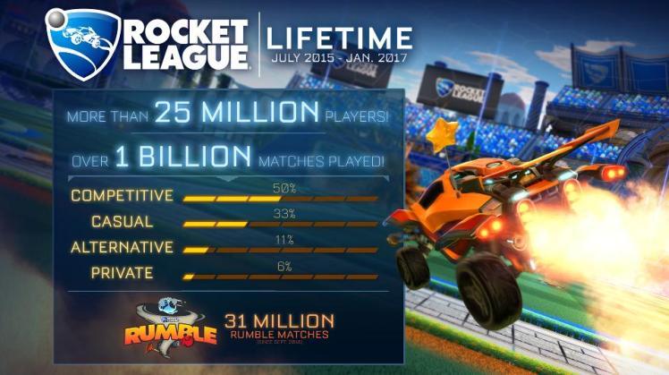 rl_billion_games_played